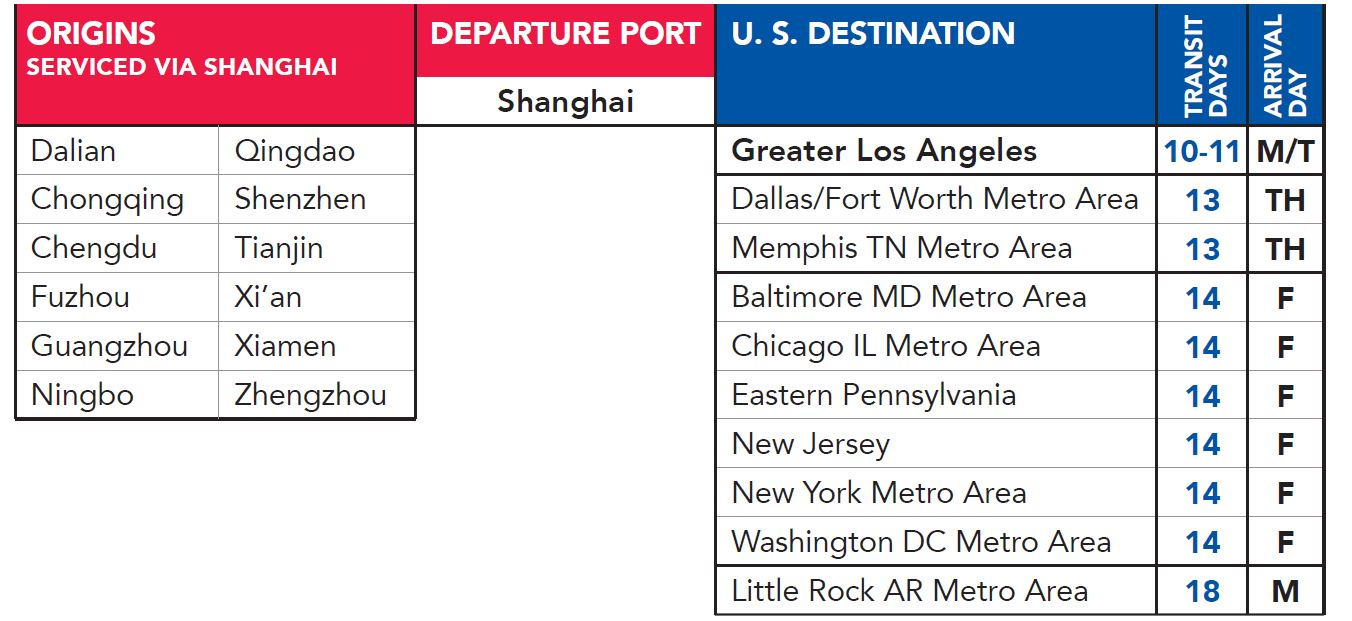 Expedited Lcl Service Tt Table Aug2020